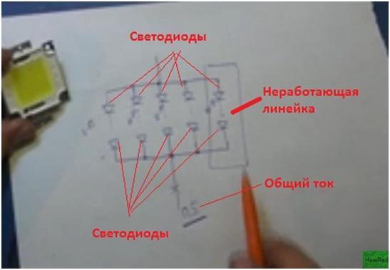 Прожекторы в Иркутске – купите в интернет-магазине Леруа