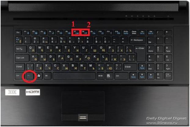 иконки клавиш: